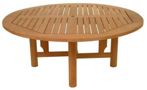 Victoria round table (600 x 367)